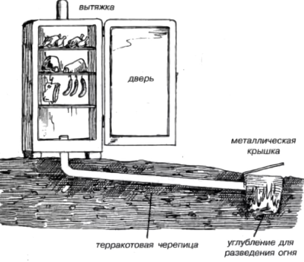 Коптилка из холодильника