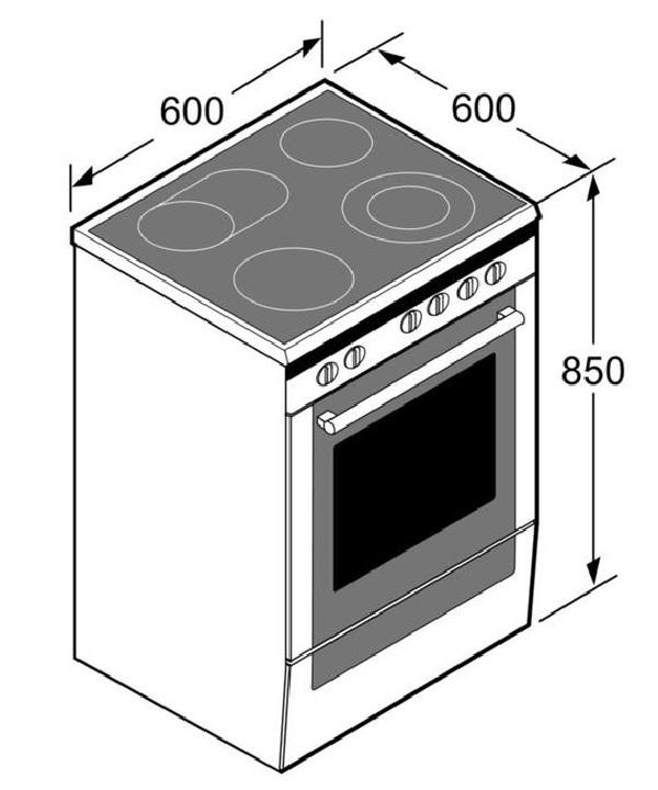 Стандартные размеры электрических плит